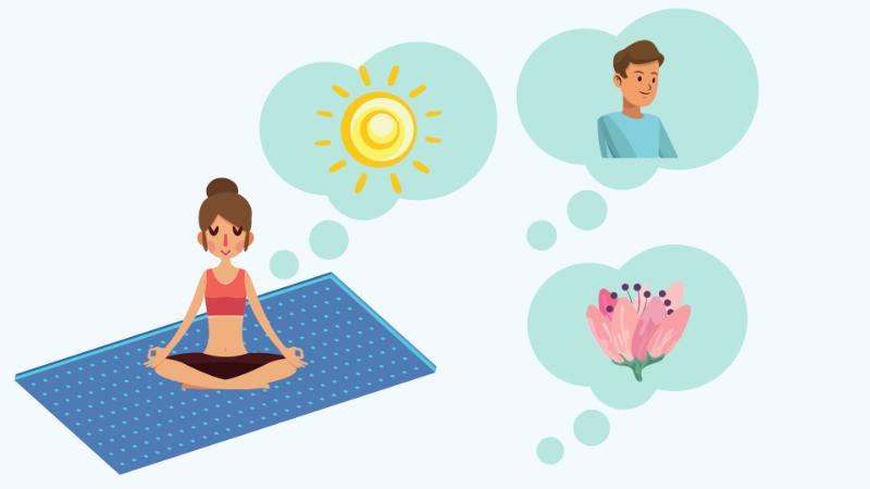 イメージ瞑想
