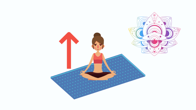 チャクラ瞑想とは